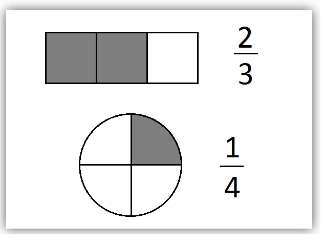 vanlige misoppfatninger oi geometri